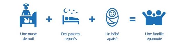 sortie+de+maternité+et+sérénité